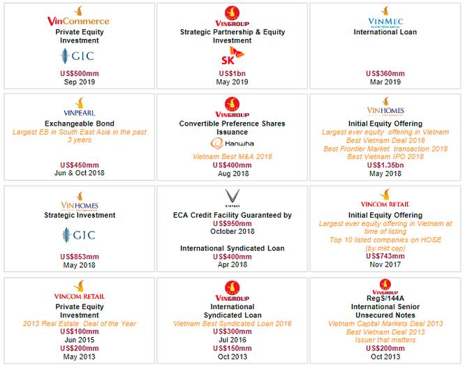 Tính toán cẩn trọng của nhà đầu tư ngoại khi rót tỷ USD vào Vingroup và Masan ảnh 1