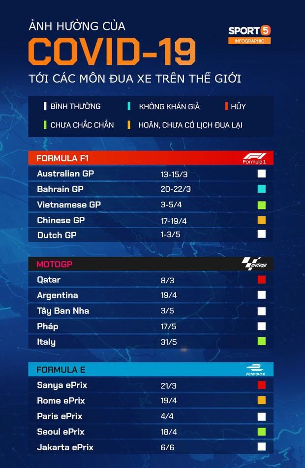 Chặng F1 Việt Nam bị hoãn để lại hậu quả kinh tế khổng lồ ảnh 4
