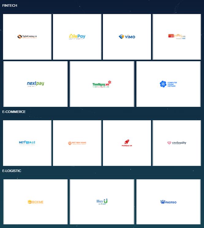 Peacesoft, Vimo, TopCV, nganluong.vn: Đâu mới là 'gà đẻ trứng vàng' cho NextTech Group? ảnh 4
