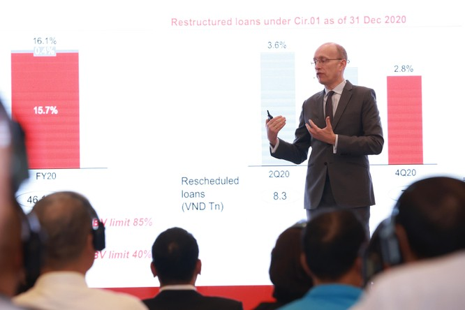Techcombank đặt mục tiêu vốn hoá 20 tỉ USD, tỉ lệ Casa đạt 55% tới năm 2025 ảnh 2