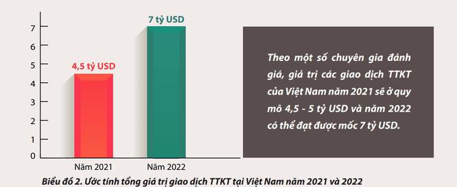 Doanh nghiệp Việt ngày càng chủ động trong cuộc đua M&A ảnh 1