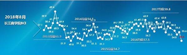 Trung Quốc đã xuất hiện làn sóng doanh nghiệp tư nhân sụp đổ, nguy cơ thất nghiệp, kinh tế tiêu điều? ảnh 2