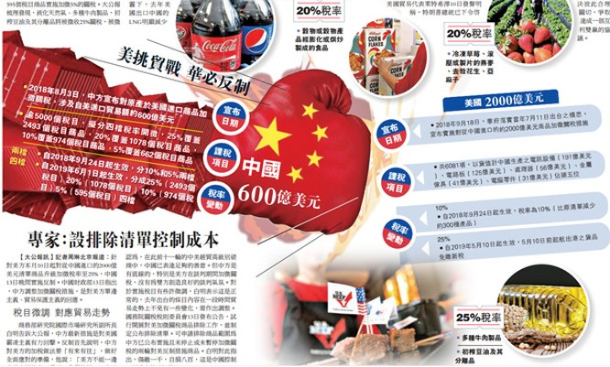 Chiến tranh thương mại Mỹ - Trung: tiếp tục leo thang, hậu quả khó lường ảnh 4