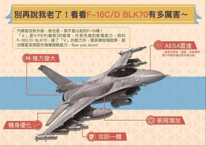 Mỹ chuẩn bị bán 66 máy bay F-16V trị giá 8 tỷ USD cho Đài Loan, Bắc Kinh nổi giận ảnh 2