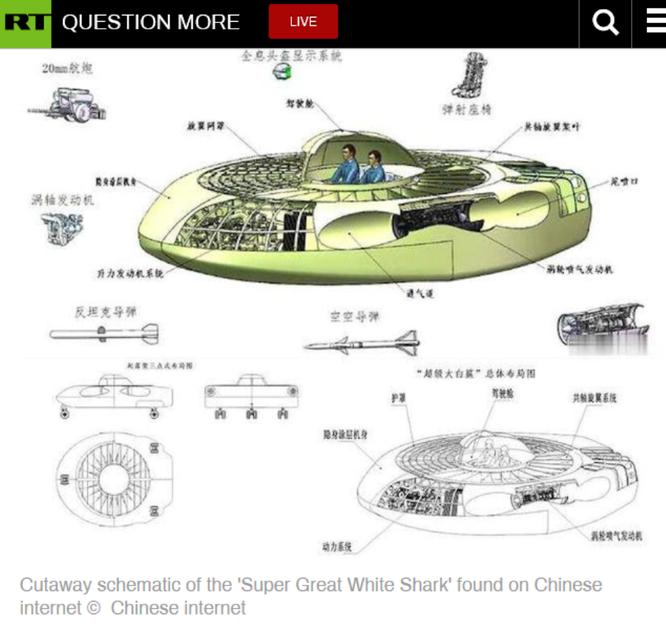 """Giải mã trực thăng hình """"Đĩa bay"""" bí ẩn đang gây sốt của Trung Quốc ảnh 2"""