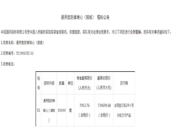 Xôn xao vụ Lục quân Trung Quốc chi hơn chục tỷ NDT mua 1,4 triệu áo giáp chống đạn! ảnh 2
