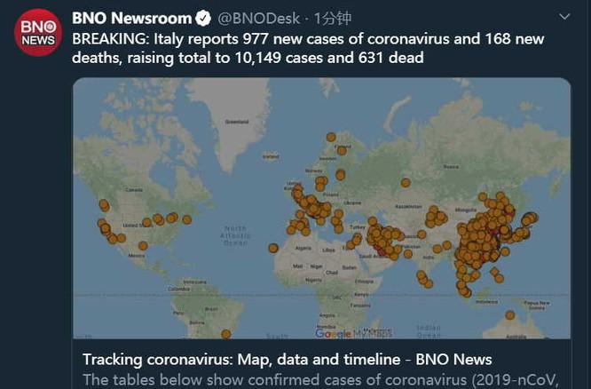 Diễn biến COVID-19 ngày 11/3/2020: 114 quốc gia có dịch, hơn 4 ngàn người tử vong! ảnh 1