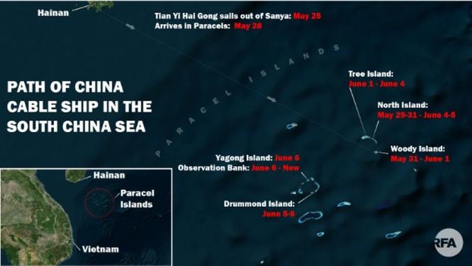Trung Quốc rải cáp ngầm trên vùng biển Hoàng Sa để làm gì? ảnh 1