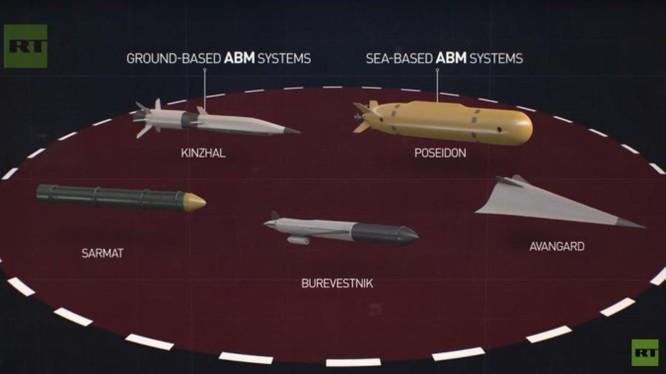 Nga thử nghiệm tàu ngầm mang siêu ngư lôi hạt nhân, Mỹ và phương Tây lo ngại ảnh 3