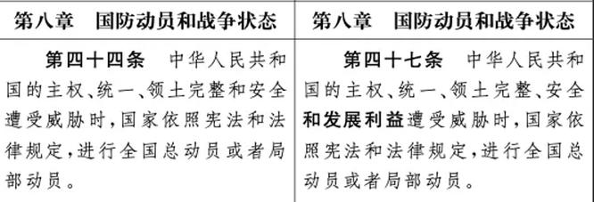 Giữa lúc quan hệ với Mỹ-Ấn-Đài căng thẳng, Trung Quốc sửa Luật Quốc phòng, tăng điều kiện khai chiến ảnh 1