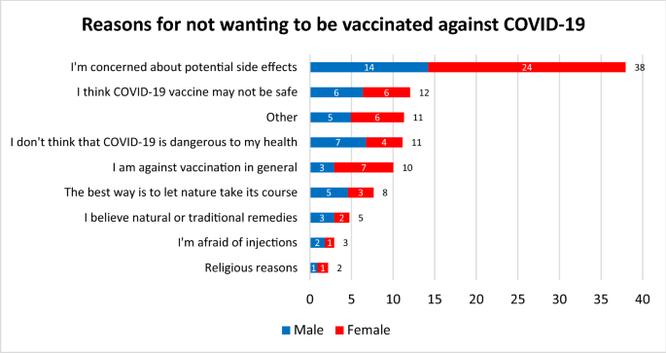 Cuộc chiến tranh giành vaccine trên toàn cầu, các nước nghèo trông chờ được ban ơn? ảnh 6