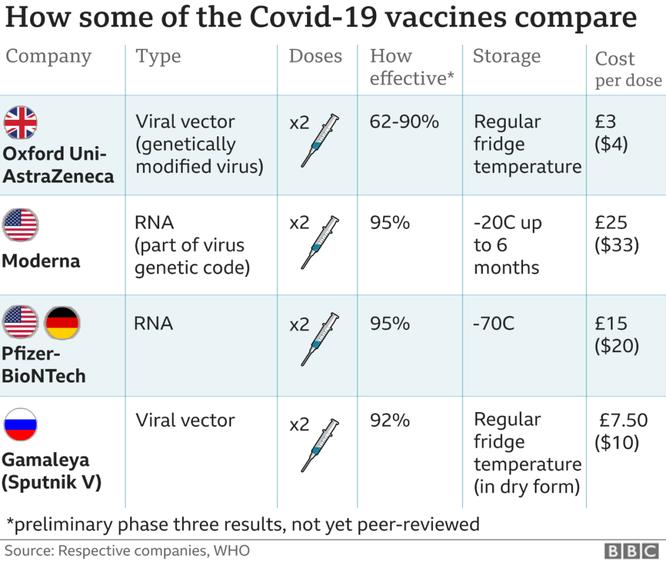 Cuộc chiến tranh giành vaccine trên toàn cầu, các nước nghèo trông chờ được ban ơn? ảnh 5