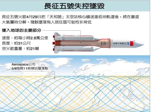 Mảnh vỡ tên lửa Trung Quốc giữa những tranh cãi ảnh 2