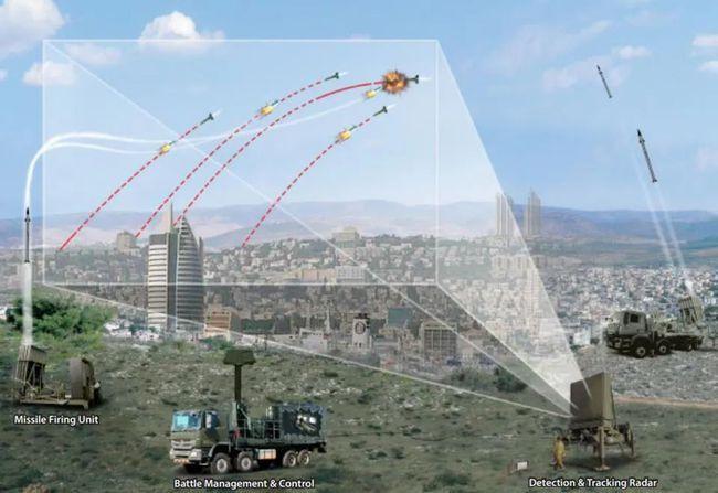 Bên nào thắng trong cuộc đấu ác liệt giữa tên lửa Hamas và hệ thống Vòm Sắt của Israel? ảnh 4