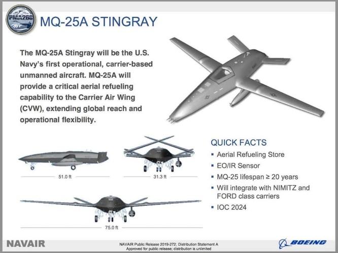 Lần đầu tiên trong lịch sử, Mỹ thử nghiệm thành công dùng UAV tiếp dầu cho máy bay có người lái ảnh 2