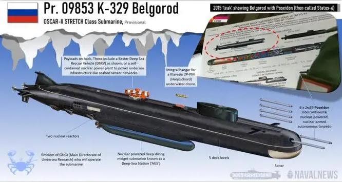 Cuộc đấu quyết liệt dưới đáy đại dương của tàu ngầm chiến lược Mỹ và Nga ảnh 6