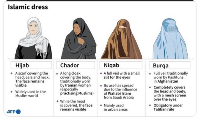 """""""Chúng tôi đang quay trở lại 20 năm trước"""": Taliban bắt nam nữ học riêng ảnh 3"""