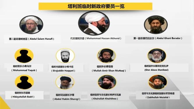 Chính phủ lâm thời Taliban ở Afghanistan: kết quả thỏa hiệp và bất đồng nội bộ ảnh 2