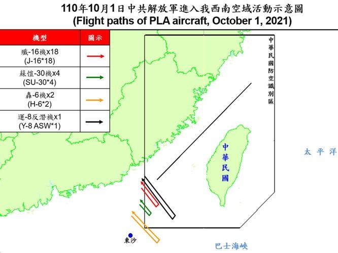Gia tăng sức ép, quân đội Trung Quốc cho 38 máy bay quân sự áp sát đảo Đài Loan ảnh 1