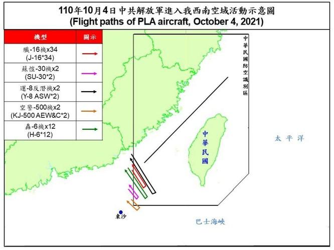 4 ngày, Trung Quốc cho 149 máy bay quân sự áp sát Đài Loan, quan chức Trung – Mỹ đấu khẩu gay gắt ảnh 7