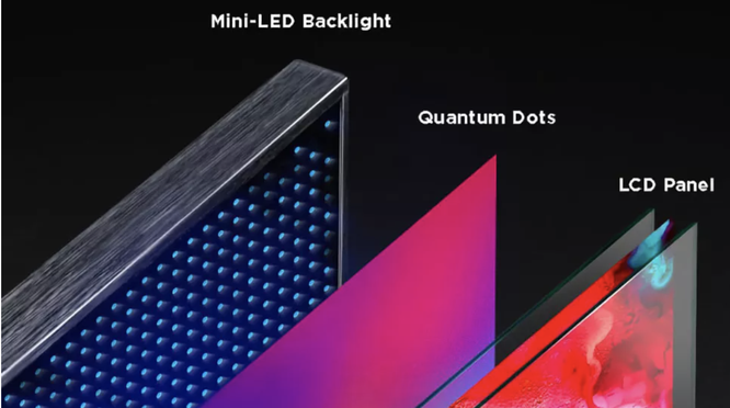 Những điều bạn cần biết về công nghệ Mini-LED ảnh 1
