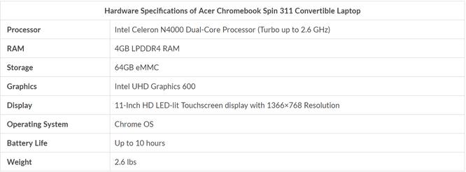 Top 10 mẫu laptop giá rẻ dưới 7 triệu đồng (Phần 1) ảnh 9