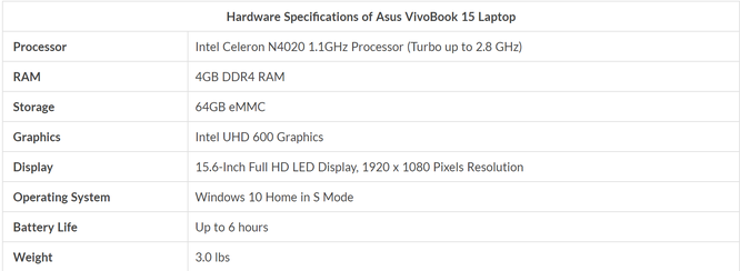 Top 10 mẫu laptop giá rẻ dưới 7 triệu đồng (Phần 1) ảnh 2