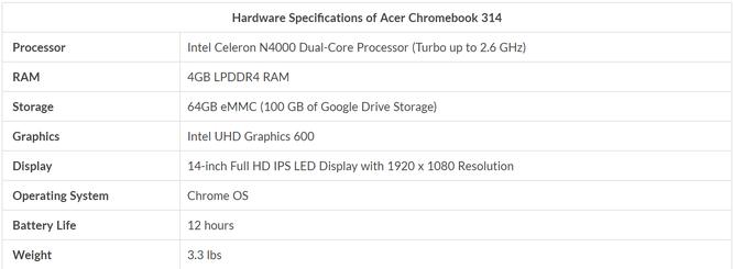 Top 10 mẫu laptop giá rẻ dưới 7 triệu đồng (Phần 1) ảnh 4
