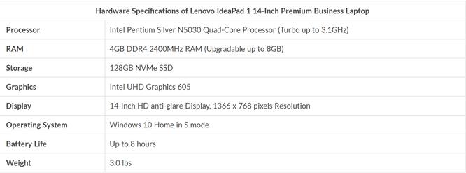 Top 10 mẫu laptop giá rẻ dưới 7 triệu đồng (Phần 1) ảnh 7
