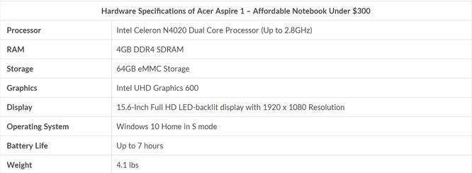Top 10 mẫu laptop giá rẻ dưới 7 triệu đồng (Phần 2) ảnh 6