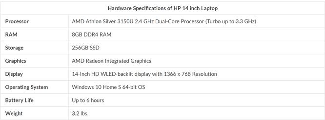 Top 10 mẫu laptop giá rẻ dưới 7 triệu đồng (Phần 2) ảnh 4