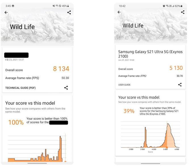 Bộ xử lý Exynos đầu tiên với GPU AMD đánh bại iPhone 12 Pro Max về hiệu suất đồ họa ảnh 1