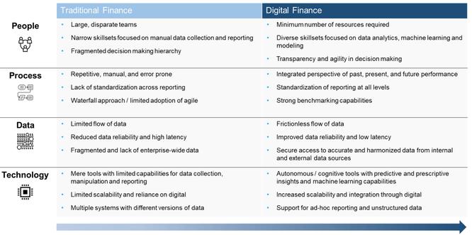 Áp dụng AI, đẩy mạnh chuyển đổi số tài chính ảnh 1