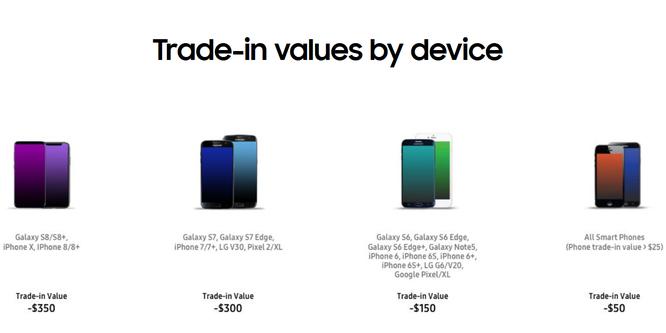 Samsung định giá quy đổi mỗi chiếc iPhone X là 350 USD! ảnh 1