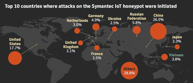 Ai nên chịu trách nhiệm cho những vụ tấn công mạng? ảnh 1