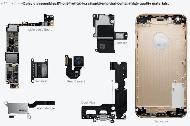 """""""Coi mắt"""" Daisy, cô nàng robot tái chế hàng trăm chiếc iPhone mỗi giờ ảnh 2"""