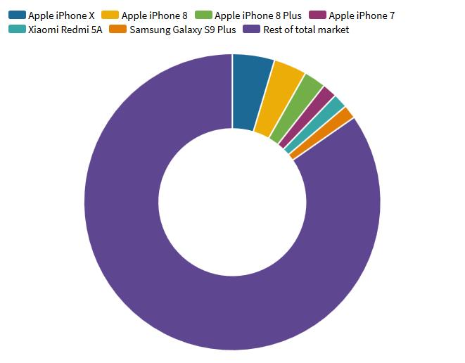 Đừng nhầm tưởng người dùng đang quay lưng lại với iPhone X ảnh 1