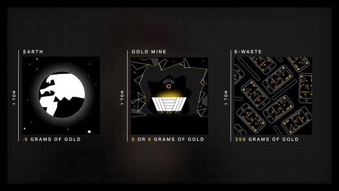 """Vì sao rác thải điện tử là """"mỏ vàng"""" để ngỏ? ảnh 2"""
