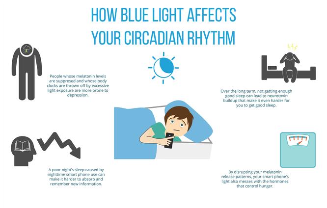 Đừng quên kích hoạt bộ lọc tia sáng xanh trên smartphone để bảo vệ giấc ngủ ảnh 1