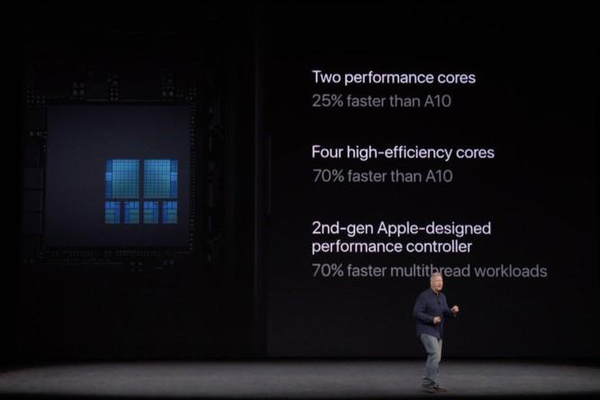 Apple sẽ cho ra mắt sản phẩm gì vào tối nay? ảnh 4