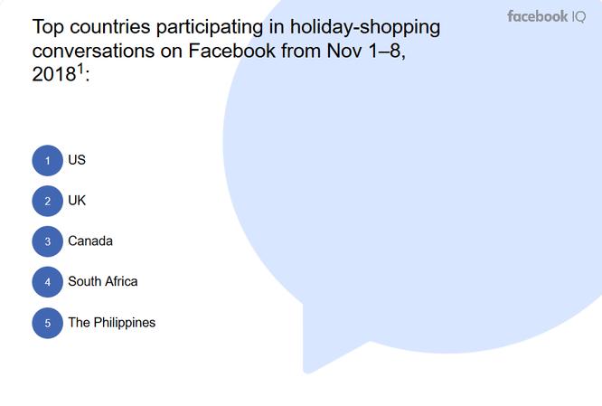 Người dùng Facebook khắp thế giới nói gì về lễ hội mua sắm Black Friday? ảnh 4