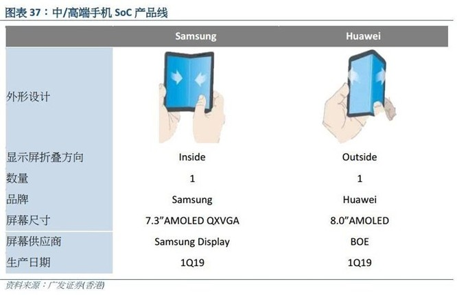 Vượt qua Apple, liệu Huawei có thể hiện thực hóa tham vọng thống lĩnh thị trường smartphone? ảnh 3
