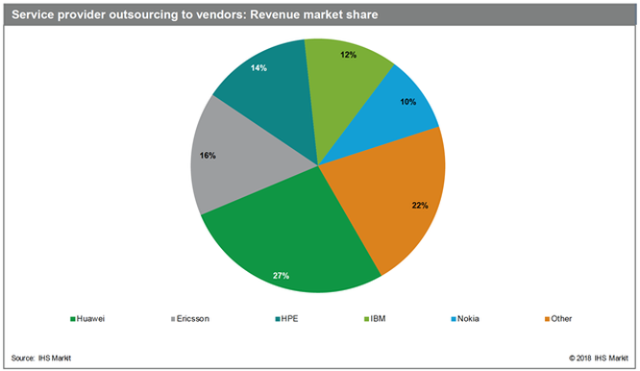 Nokia và Ericsson chưa vượt mặt Huawei vì sợ Trung Quốc trả đũa ảnh 1