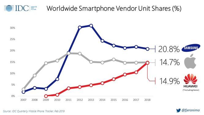 Huawei ra mắt Mate X: Smartphone gập, hỗ trợ 5G và đắt nhất thế giới ảnh 8