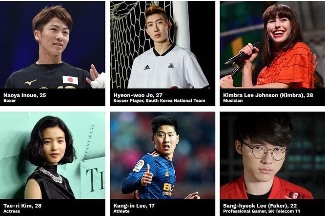 """Game thủ Lee """"Faker"""" Sang-hyeok được tôn vinh trong danh sách Forbes 30 Under 30 Châu Á ảnh 1"""