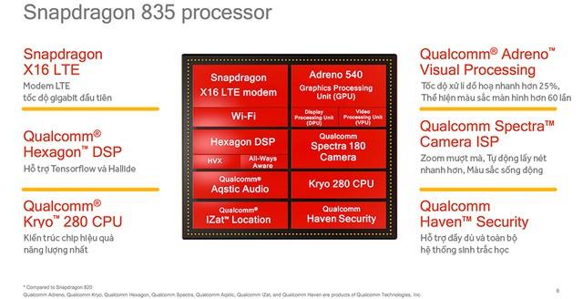 Windows: Chìa khóa để Qualcomm kết liễu Intel, để Samsung đánh bại cả iPhone, iPad và MacBook ảnh 3