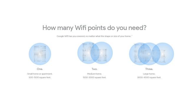 Đây là lý do tại sao Google Wifi vượt trội router truyền thống ảnh 5