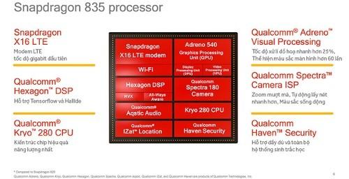 5 điều cần biết Qualcomm Snapdragon 835 ảnh 2