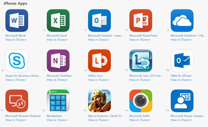 Ai bảo Apple sáng tạo, còn Microsoft thì không? ảnh 1