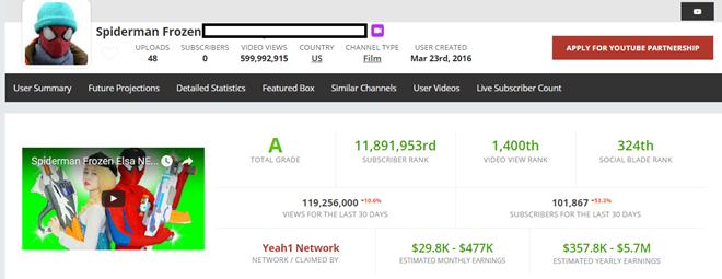 Clip phản cảm ảnh hưởng lớn đến cộng đồng YouTube Việt Nam ảnh 1